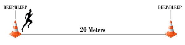 Bleep test 20m fitness 1st steps.